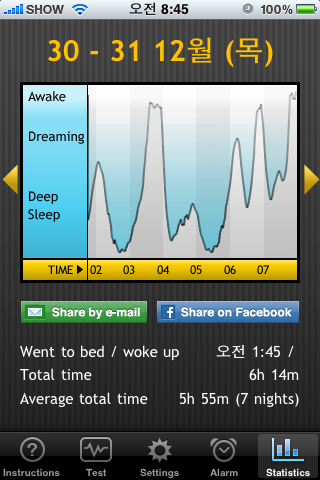 12월 30일 나의 수면그래프